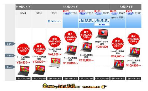 東芝ダイレクト パソコンが最大73000円OFF