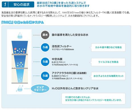 水質がよい理由の説明画像