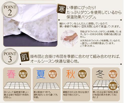 布団の特徴を説明した画像