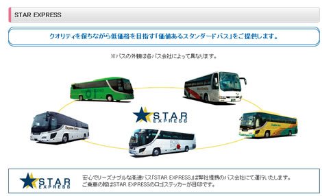 STAREXPRESSのブランドコンセプトを紹介している画像