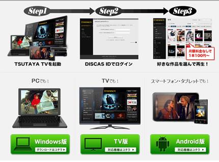 動画の視聴方法の種類