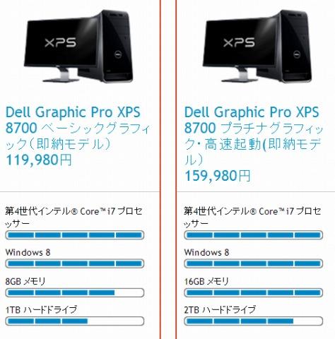 DELL XPS8700の最大1万円割引クーポン