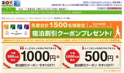楽天トラベル チサンインのホテル1000円割引クーポン