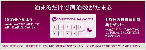 Welcome Rewardsの紹介
