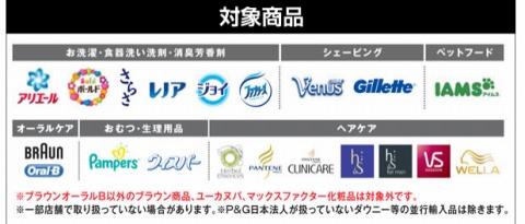 P&Gのブランドの紹介