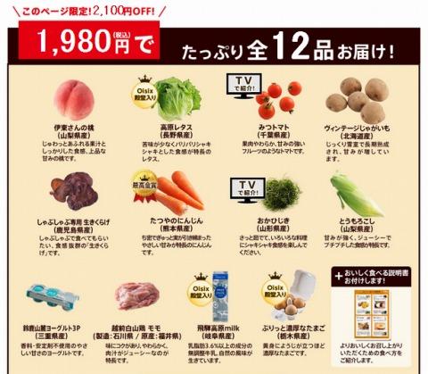 お試しセットの野菜