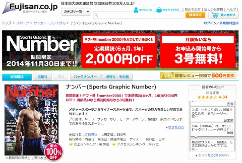 Fujisan Numberがギフト券2000円OFF