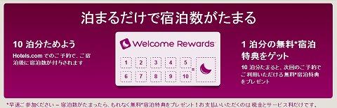 Welcome Rewardsの概要