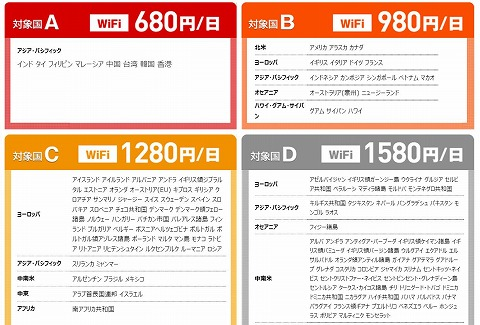 WiFiの対象の国
