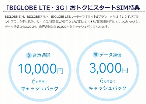 BIGLOBE SIM申込みで最大1万円キャッシュバック
