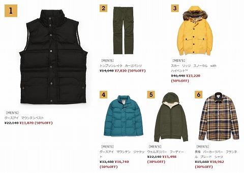 ファッションカテゴリーの売れすぎランキング