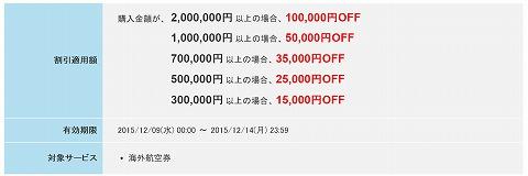DeNAトラベル ビジネスクラス限定10万円割引クーポン