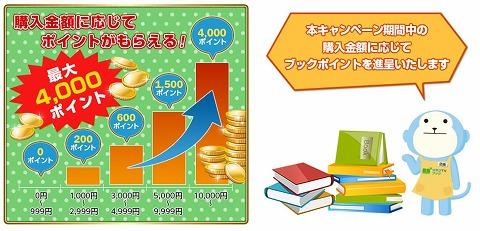 ひかりTVブック 最大40%のポイントアップ!