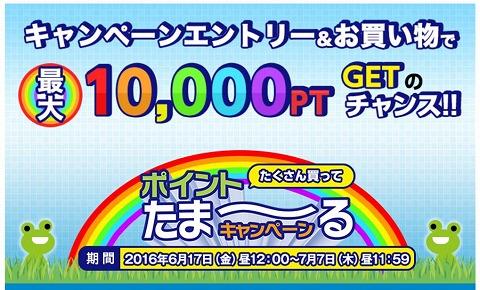 ひかりTVショッピン 最大1万円分のポイントバック!
