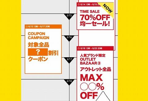 ロコンド 2日間限定5000円引きクーポン