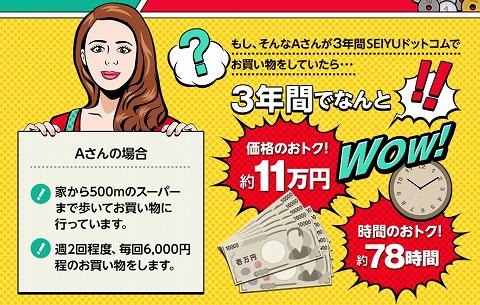 SEIYUドットコム 3周年記念で限定価格販売
