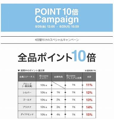 アットコスメショッピング 全品ポイント10倍キャンペーン
